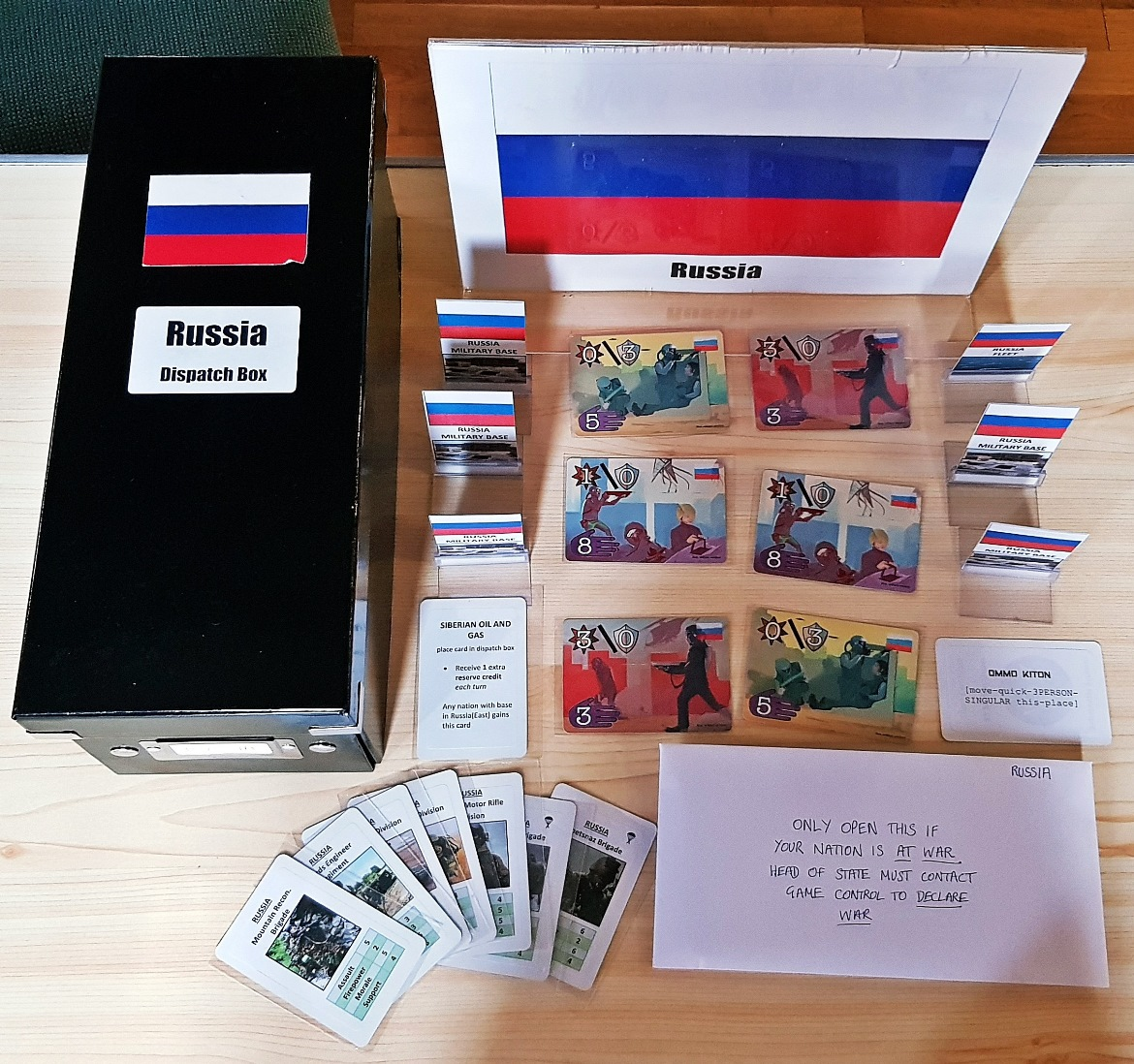 Russia's starting hand - Arrival Megagame After Action Report by BeckyBecky Blogs