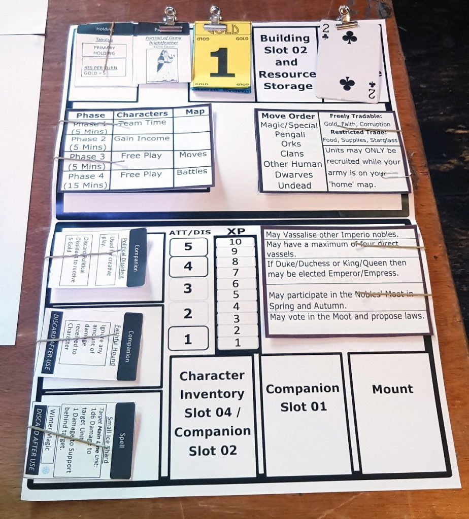Character sheet - Kingdom of Seasons megagame report by BeckyBecky Blogs