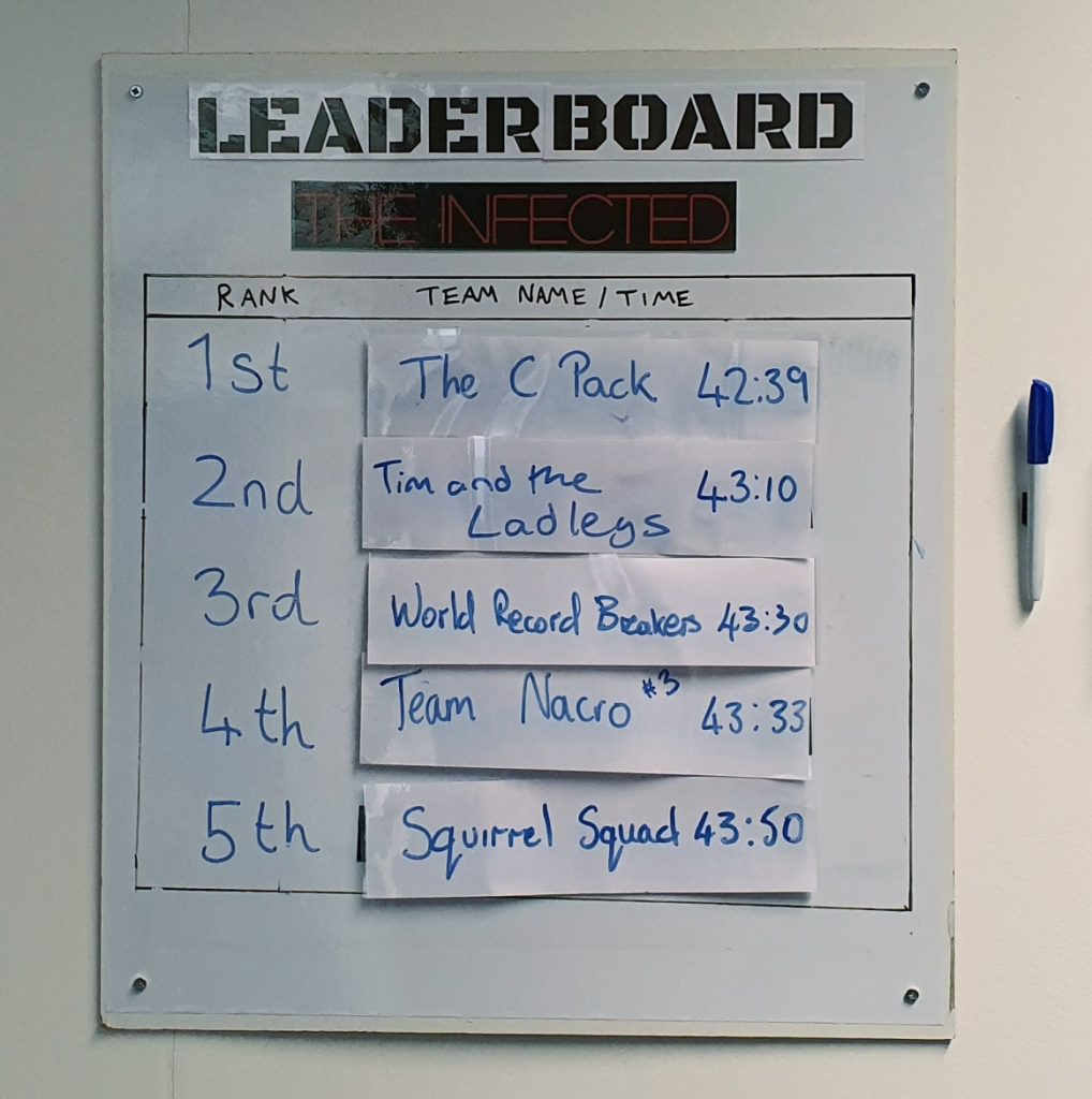 Leaderboard - The Infected at Rush Hour Escape Rooms, Spalding escape room review by BeckyBecky Blogs